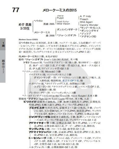 メロークーミス2015血統表