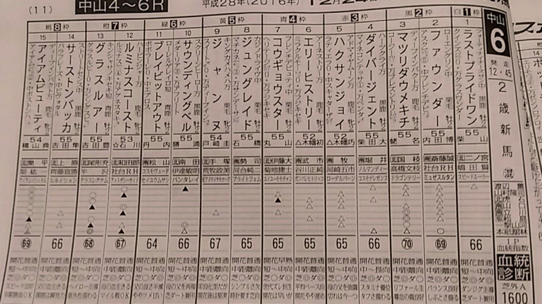 ダイバージェントデビュー戦@東スポ