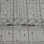 ダイバージェント近況(2017.5.19)