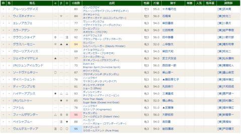 8/26(土)2R @ダイバージェント