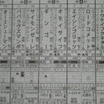 愛馬近況更新(2017.10.27)