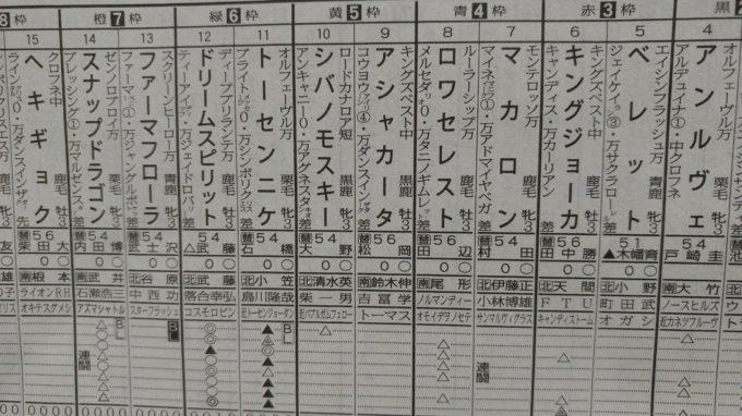 4/22 東京5R ロワセレスト @東スポ