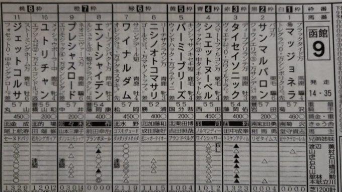 0715 函館8R 出馬表@東スポ