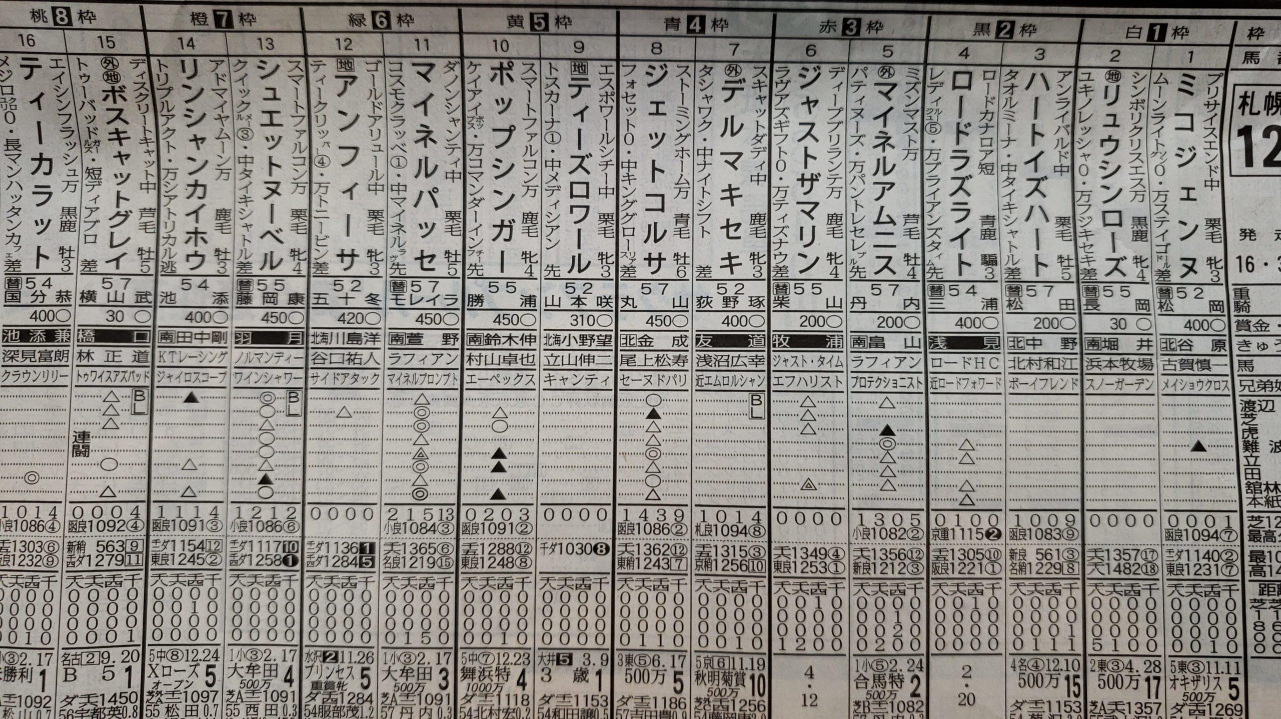 0819 札幌12R 出馬表@東スポ